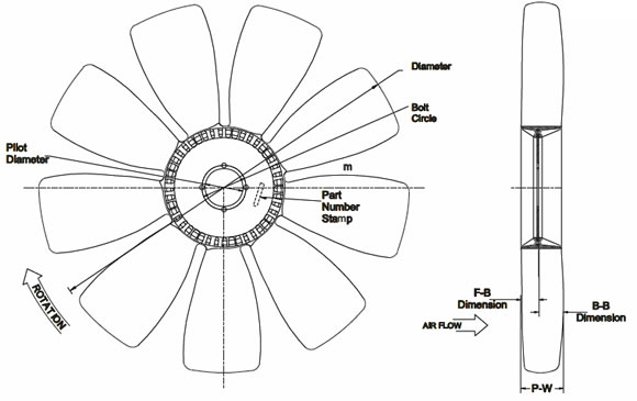 A Sketch Of A Electric Fan : Electric fan drawing